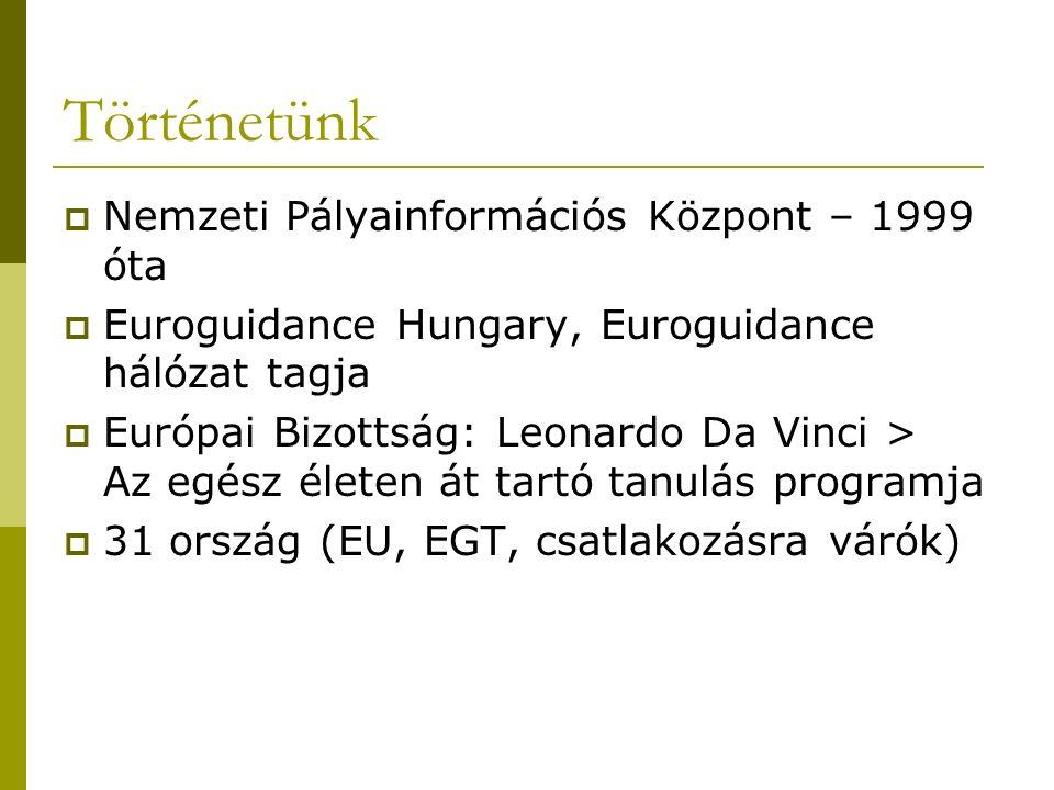 Történetünk  Nemzeti Pályainformációs Központ – 1999 óta  Euroguidance Hungary, Euroguidance hálózat tagja  Európai Bizottság: Leonardo Da Vinci > Az egész életen át tartó tanulás programja  31 ország (EU, EGT, csatlakozásra várók)