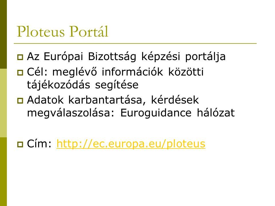 Ploteus Portál  Az Európai Bizottság képzési portálja  Cél: meglévő információk közötti tájékozódás segítése  Adatok karbantartása, kérdések megválaszolása: Euroguidance hálózat  Cím: http://ec.europa.eu/ploteushttp://ec.europa.eu/ploteus