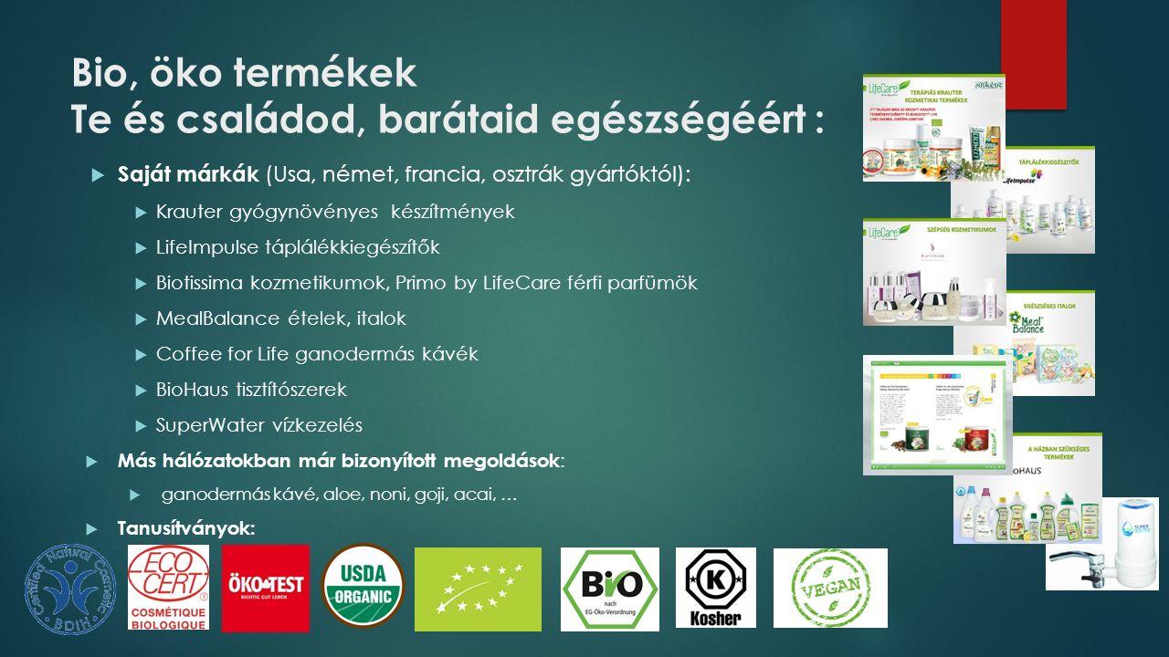 Bio, öko termékek Te és családod, barátaid egészségéért :  Saját márkák (Usa, német, francia, osztrák gyártóktól):  Krauter gyógynövényes készítmények  LifeImpulse táplálékkiegészítők  Biotissima kozmetikumok, Primo by LifeCare férfi parfümök  MealBalance ételek, italok  Coffee for Life ganodermás kávék  BioHaus tisztítószerek  SuperWater vízkezelés  Más hálózatokban már bizonyított megoldások :  ganodermás kávé, aloe, noni, goji, acai, …  Tanusítványok: