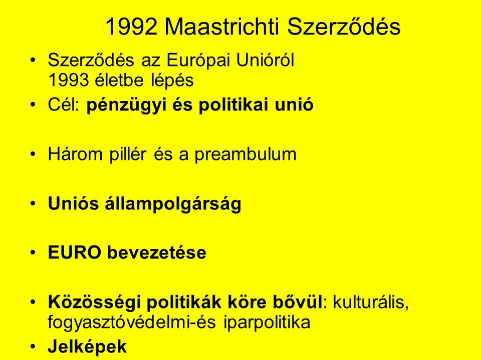 1992 Maastrichti Szerződés Szerződés az Európai Unióról 1993 életbe lépés Cél: pénzügyi és politikai unió Három pillér és a preambulum Uniós állampolgárság EURO bevezetése Közösségi politikák köre bővül: kulturális, fogyasztóvédelmi-és iparpolitika Jelképek