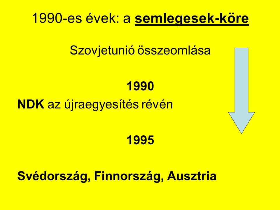 1990-es évek: a semlegesek-köre Szovjetunió összeomlása 1990 NDK az újraegyesítés révén 1995 Svédország, Finnország, Ausztria