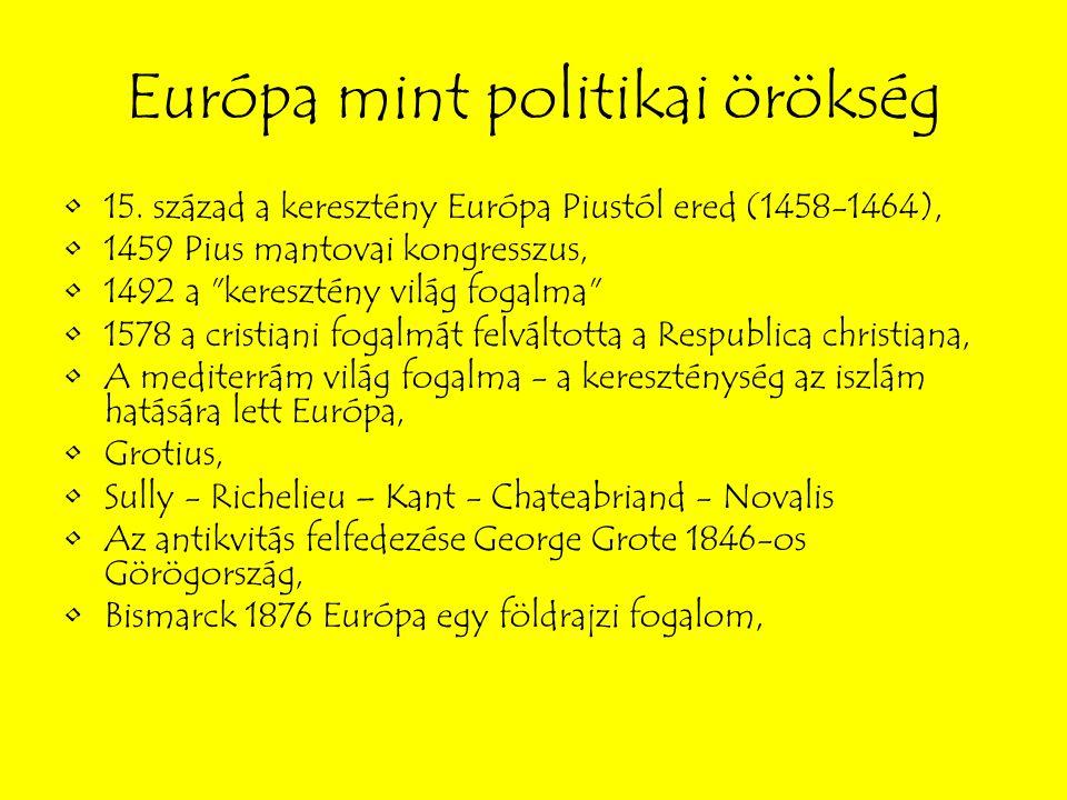 Néhány közösségi politika KAP Költségvetés EMS, gazdasági unió Közös kül –és biztonságpolitika Bel- és igazságügyi együttműködés (szabadság, biztonság, jog) Migrációs politika regionális politika (Európai Regionális Fejlesztési Alap), kohéziós alapok Európai Szociális Alap (szociálpolitika és esélyegyenlőség) Személyek szabad áramlása (munkavállalás) Közlekedés Versenyjog Vállalkozásfejlesztés Oktatás Közös halászati politika Fogyasztóvédelem Energiapolitika