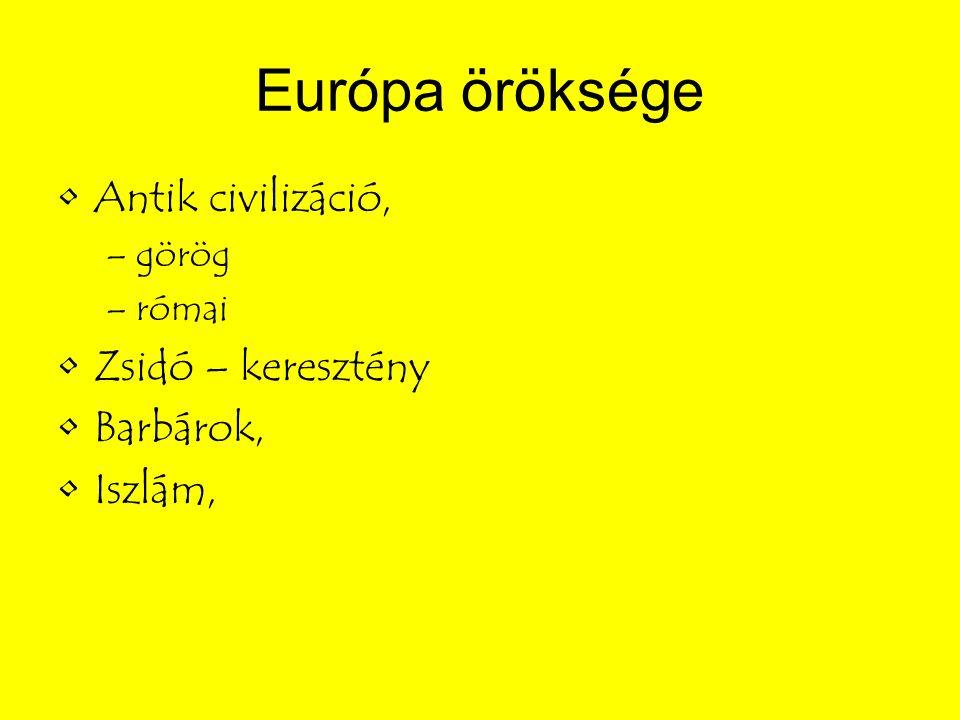 Az Európai Néppárt (Kereszténydemokraták)EPP265 Az Európai Szocialisták és Demokraták Progresszív Szövetségének képviselőcsoportja S&D184 Liberálisok és Demokraták Szövetsége Európáért Képviselőcsoport ALDE84 A Zöldek/ az Európai Szabad Szövetség Képviselőcsoportja Greens/EF A 55 Európai Konzervatívok és ReformistákECR55 Az Egységes Európai Baloldal/az Északi Zöld Baloldal Képviselőcsoportja GUE/ NGL35 A Szabadság és Demokrácia Európája képviselőcsoport EFD32 Független képviselőkNA26 TOTAL 736 Európai Parlament képviselői 2009.07.14.