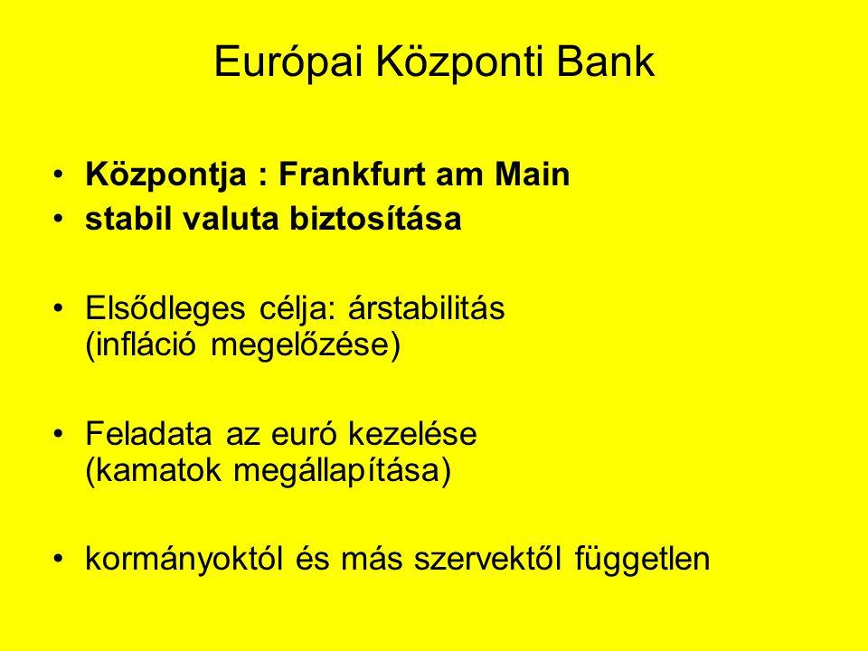 Európai Központi Bank Központja : Frankfurt am Main stabil valuta biztosítása Elsődleges célja: árstabilitás (infláció megelőzése) Feladata az euró kezelése (kamatok megállapítása) kormányoktól és más szervektől független