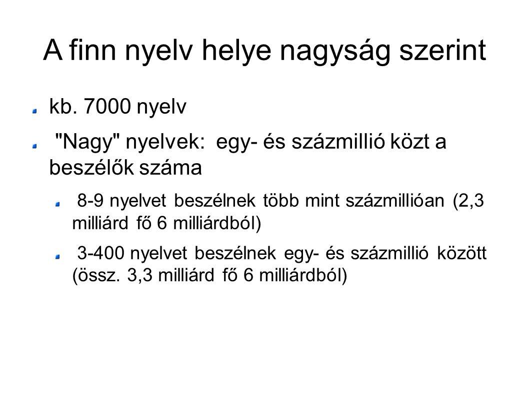 A finn nyelv helye nagyság szerint kb. 7000 nyelv