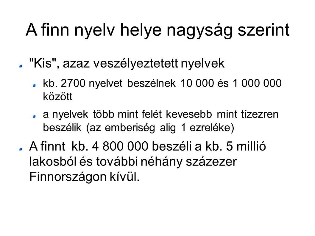 A finn nyelv helye nagyság szerint Kis , azaz veszélyeztetett nyelvek kb.