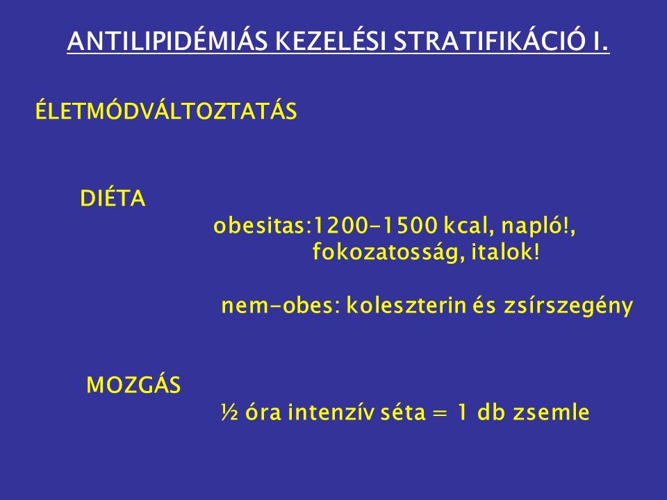 ANTILIPIDÉMIÁS KEZELÉSI STRATIFIKÁCIÓ I.