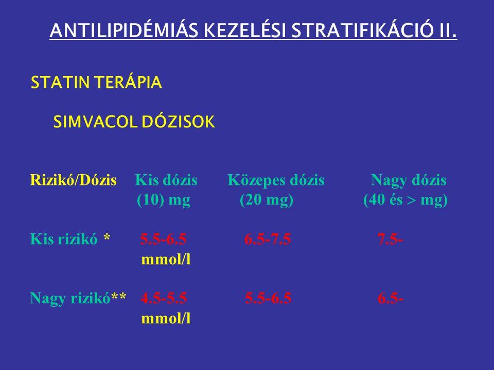 ANTILIPIDÉMIÁS KEZELÉSI STRATIFIKÁCIÓ II.
