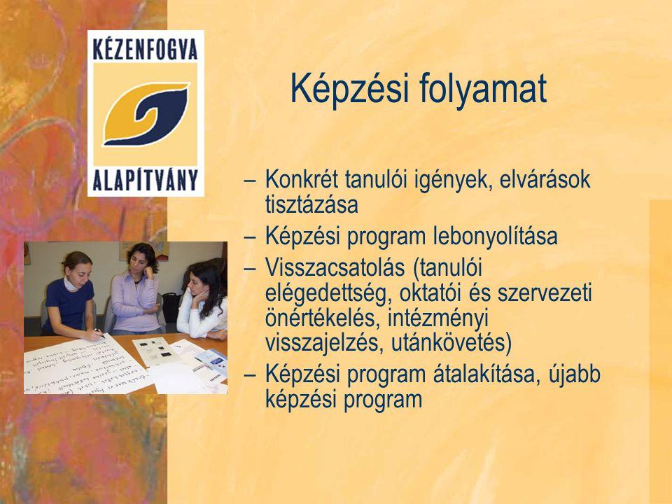 Képzési folyamat –Konkrét tanulói igények, elvárások tisztázása –Képzési program lebonyolítása –Visszacsatolás (tanulói elégedettség, oktatói és szervezeti önértékelés, intézményi visszajelzés, utánkövetés) –Képzési program átalakítása, újabb képzési program