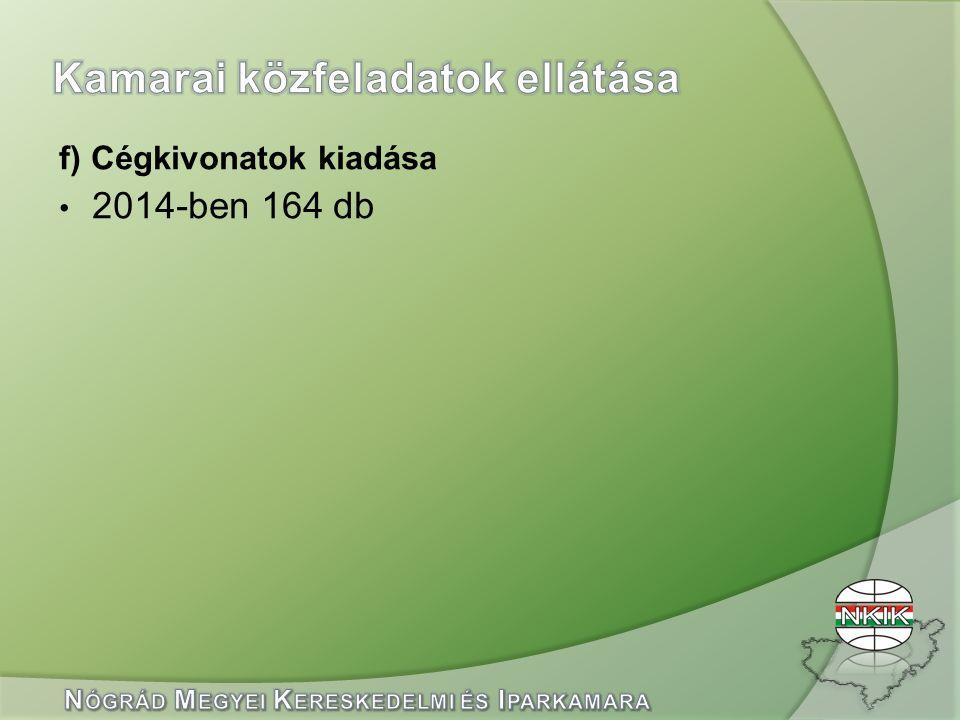 f) Cégkivonatok kiadása 2014-ben 164 db