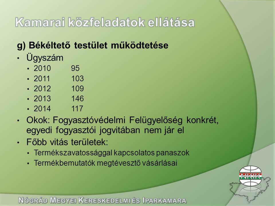 g) Békéltető testület működtetése Ügyszám 201095 2011103 2012109 2013146 2014117 Okok: Fogyasztóvédelmi Felügyelőség konkrét, egyedi fogyasztói jogvit