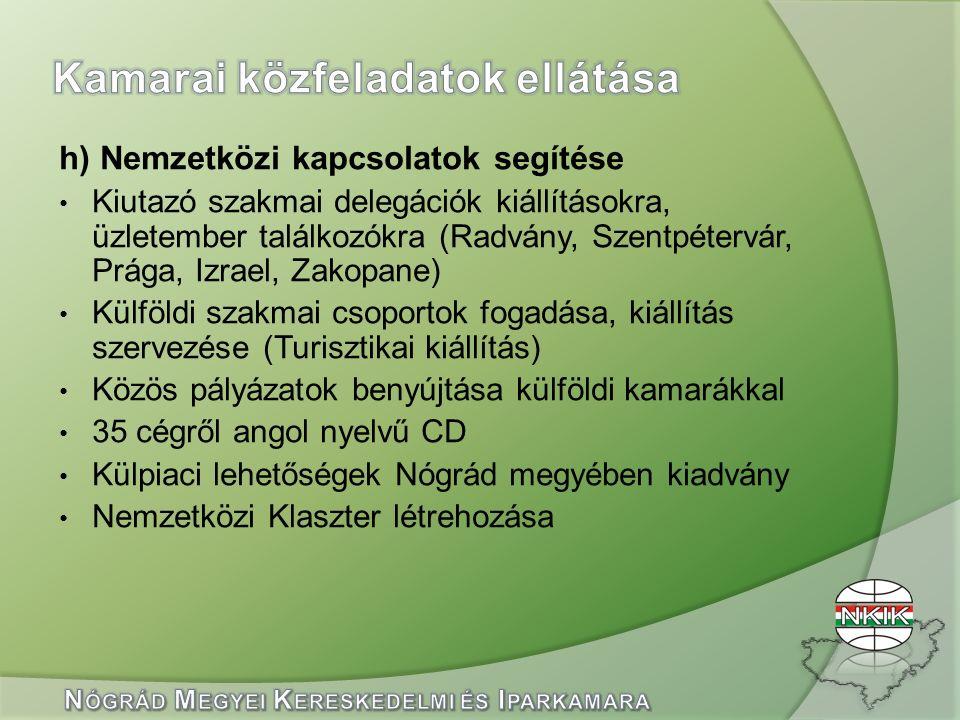 h) Nemzetközi kapcsolatok segítése Kiutazó szakmai delegációk kiállításokra, üzletember találkozókra (Radvány, Szentpétervár, Prága, Izrael, Zakopane)