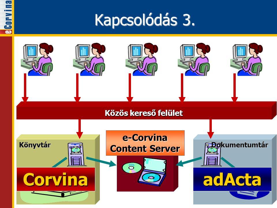 Kapcsolódás 3. KönyvtárDokumentumtár Közös kereső felület CorvinaadActa e-Corvina Content Server