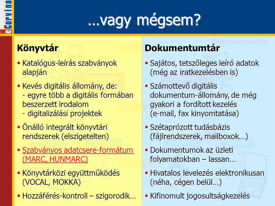 HivatkozásTárolás Indexelés Digitalizálás HivatkozásTárolás Katalogizálás Digitalizálás …vagy mégsem.