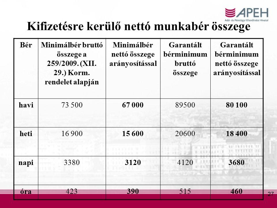 27 Kifizetésre kerülő nettó munkabér összege BérMinimálbér bruttó összege a 259/2009.