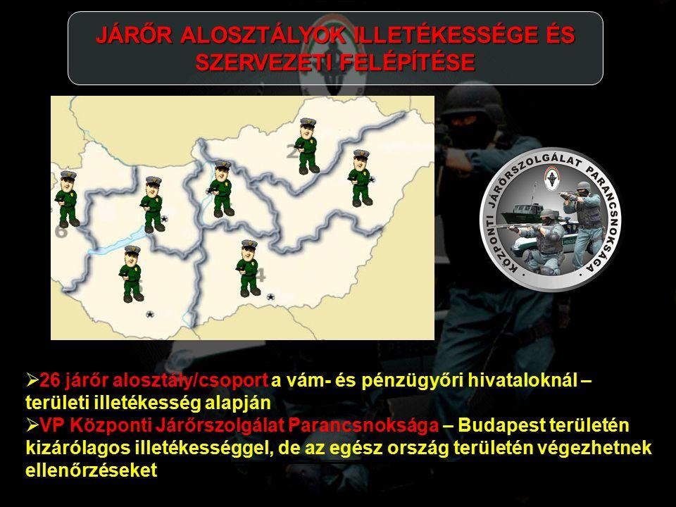  26 járőr alosztály/csoport a vám- és pénzügyőri hivataloknál – területi illetékesség alapján  VP Központi Járőrszolgálat Parancsnoksága – Budapest területén kizárólagos illetékességgel, de az egész ország területén végezhetnek ellenőrzéseket JÁRŐR ALOSZTÁLYOK ILLETÉKESSÉGE ÉS SZERVEZETI FELÉPÍTÉSE