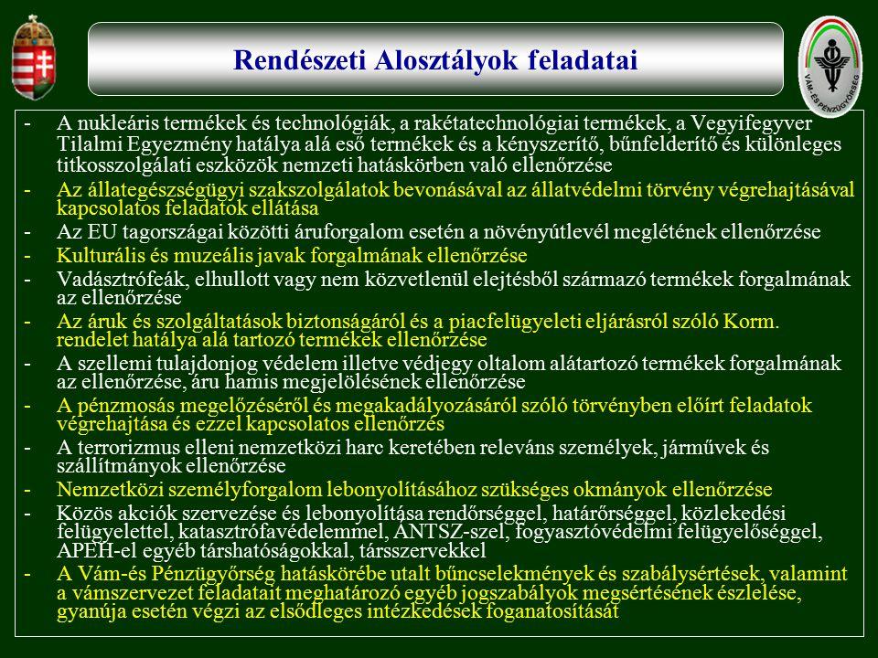 -A nukleáris termékek és technológiák, a rakétatechnológiai termékek, a Vegyifegyver Tilalmi Egyezmény hatálya alá eső termékek és a kényszerítő, bűnfelderítő és különleges titkosszolgálati eszközök nemzeti hatáskörben való ellenőrzése -Az állategészségügyi szakszolgálatok bevonásával az állatvédelmi törvény végrehajtásával kapcsolatos feladatok ellátása -Az EU tagországai közötti áruforgalom esetén a növényútlevél meglétének ellenőrzése -Kulturális és muzeális javak forgalmának ellenőrzése -Vadásztrófeák, elhullott vagy nem közvetlenül elejtésből származó termékek forgalmának az ellenőrzése -Az áruk és szolgáltatások biztonságáról és a piacfelügyeleti eljárásról szóló Korm.
