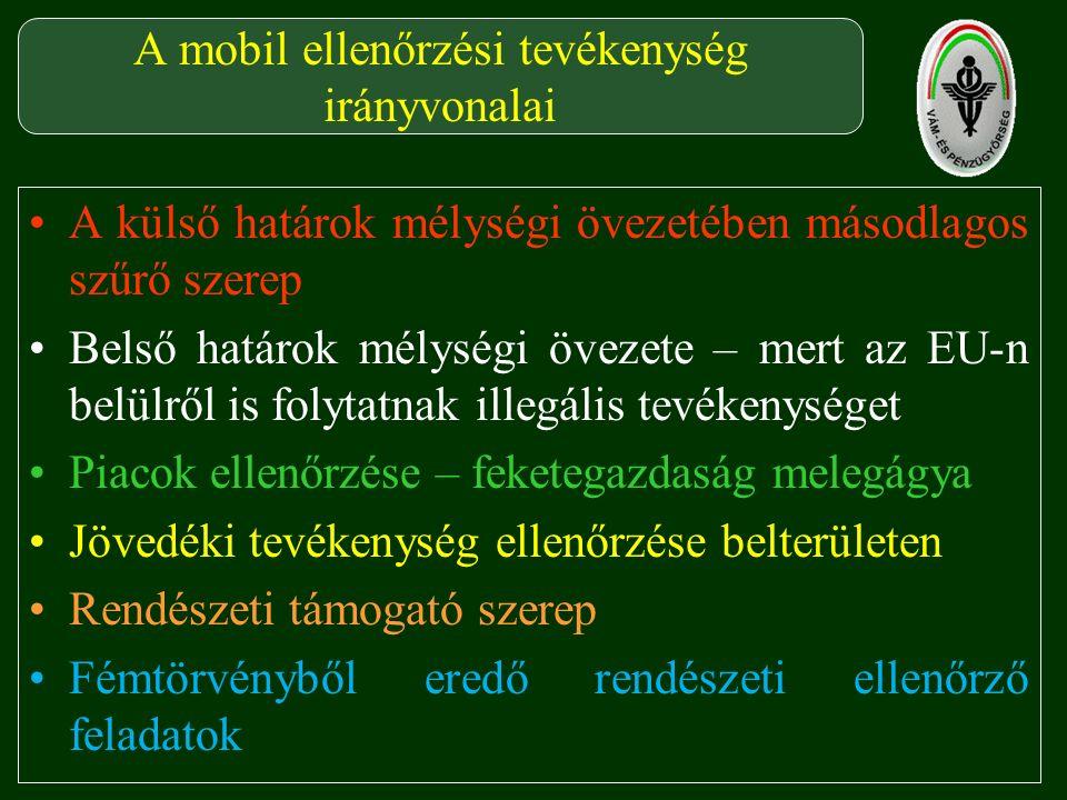 A külső határok mélységi övezetében másodlagos szűrő szerep Belső határok mélységi övezete – mert az EU-n belülről is folytatnak illegális tevékenységet Piacok ellenőrzése – feketegazdaság melegágya Jövedéki tevékenység ellenőrzése belterületen Rendészeti támogató szerep Fémtörvényből eredő rendészeti ellenőrző feladatok A mobil ellenőrzési tevékenység irányvonalai