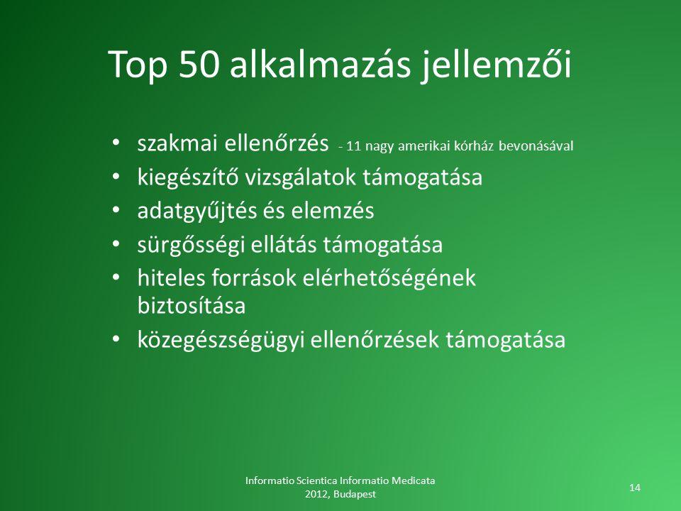 Top 50 alkalmazás jellemzői szakmai ellenőrzés - 11 nagy amerikai kórház bevonásával kiegészítő vizsgálatok támogatása adatgyűjtés és elemzés sürgősségi ellátás támogatása hiteles források elérhetőségének biztosítása közegészségügyi ellenőrzések támogatása Informatio Scientica Informatio Medicata 2012, Budapest 14