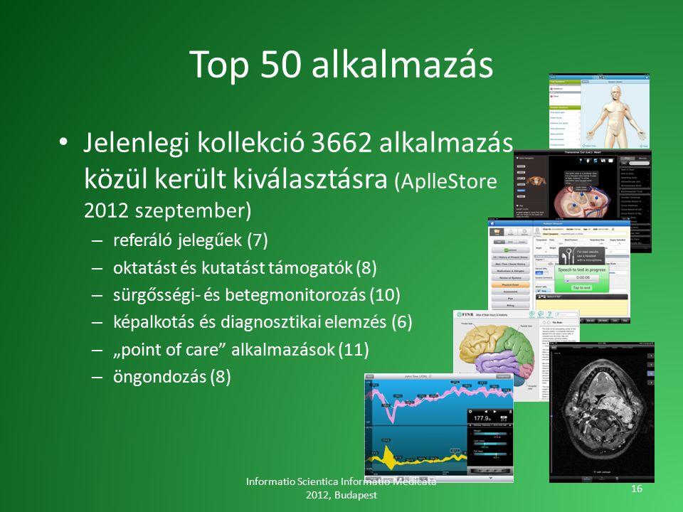 """Top 50 alkalmazás Jelenlegi kollekció 3662 alkalmazás közül került kiválasztásra (AplleStore 2012 szeptember) – referáló jelegűek (7) – oktatást és kutatást támogatók (8) – sürgősségi- és betegmonitorozás (10) – képalkotás és diagnosztikai elemzés (6) – """"point of care alkalmazások (11) – öngondozás (8) Informatio Scientica Informatio Medicata 2012, Budapest 16"""