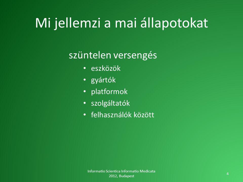 Nem hagyható figyelmen kívül technológiai fejlődés tartalmi változások társadalmi elvárások felhasználói elvárások gazdasági, politikai vetület Informatio Scientica Informatio Medicata 2012, Budapest 5