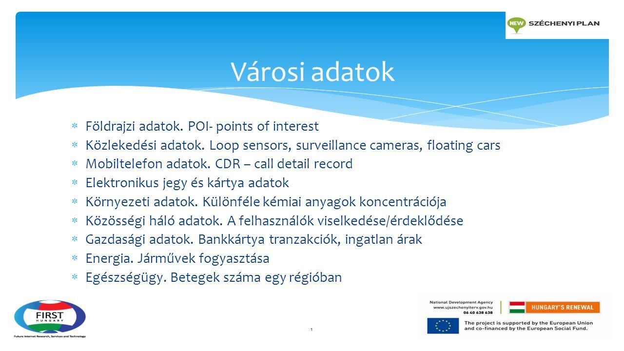  Földrajzi adatok. POI- points of interest  Közlekedési adatok. Loop sensors, surveillance cameras, floating cars  Mobiltelefon adatok. CDR – call
