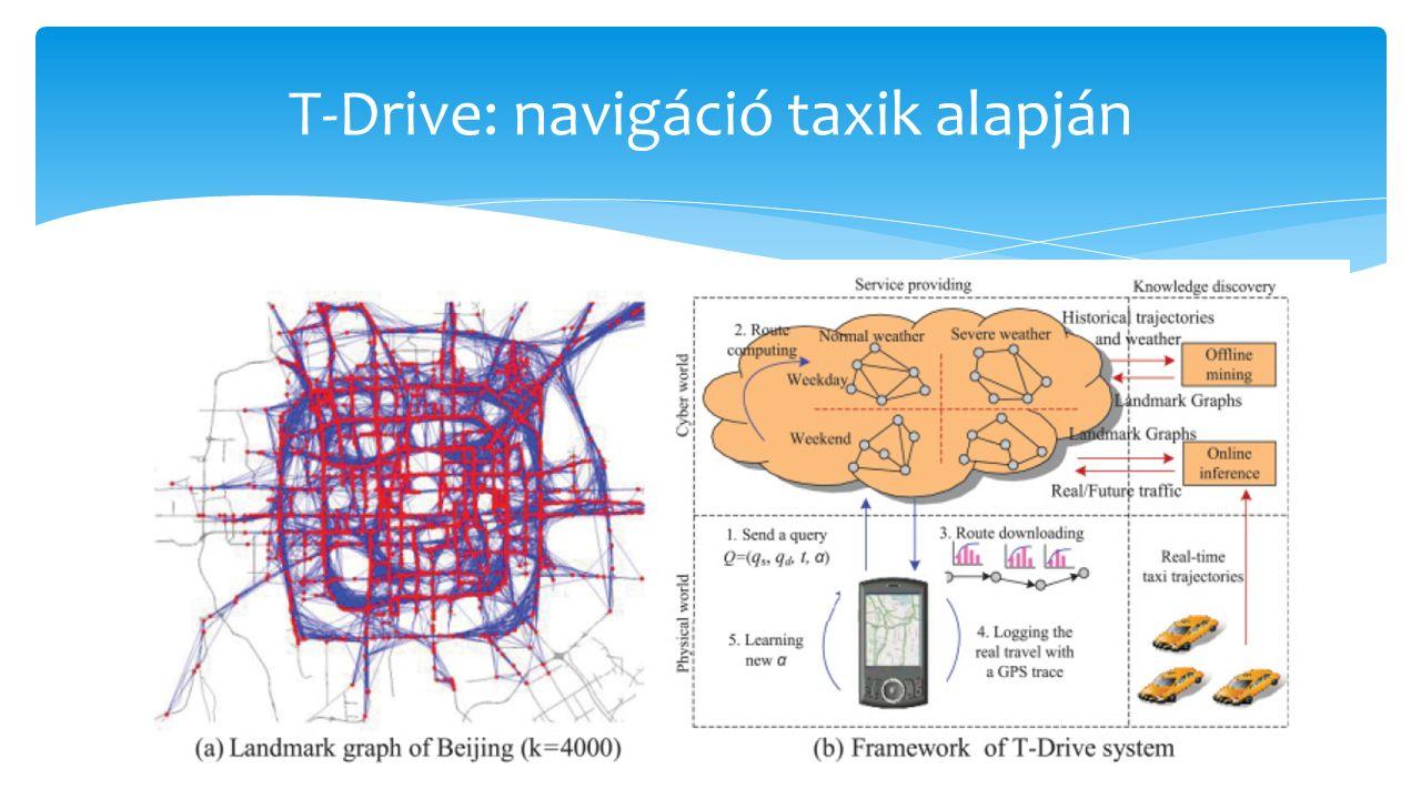 T-Drive: navigáció taxik alapján 14