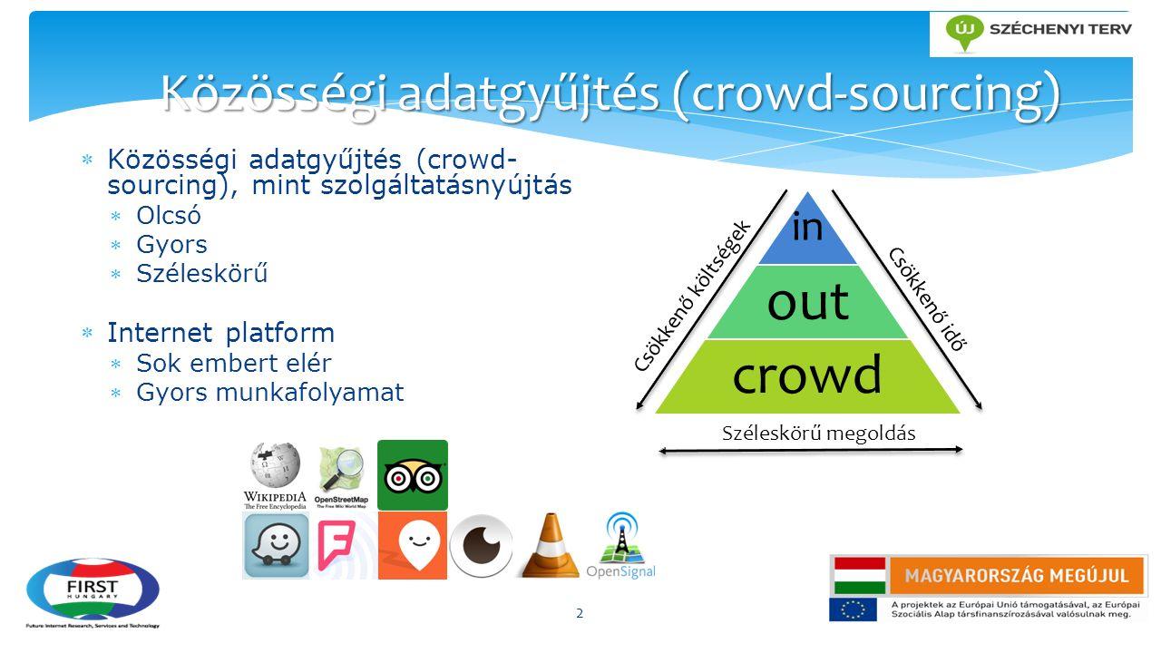 Közösségi adatgyűjtés (crowd- sourcing), mint szolgáltatásnyújtás Olcsó Gyors Széleskörű Internet platform Sok embert elér Gyors munkafolyamat 2 Közösségi adatgyűjtés (crowd-sourcing) in out crowd Csökkenő költségek Csökkenő idő Széleskörű megoldás