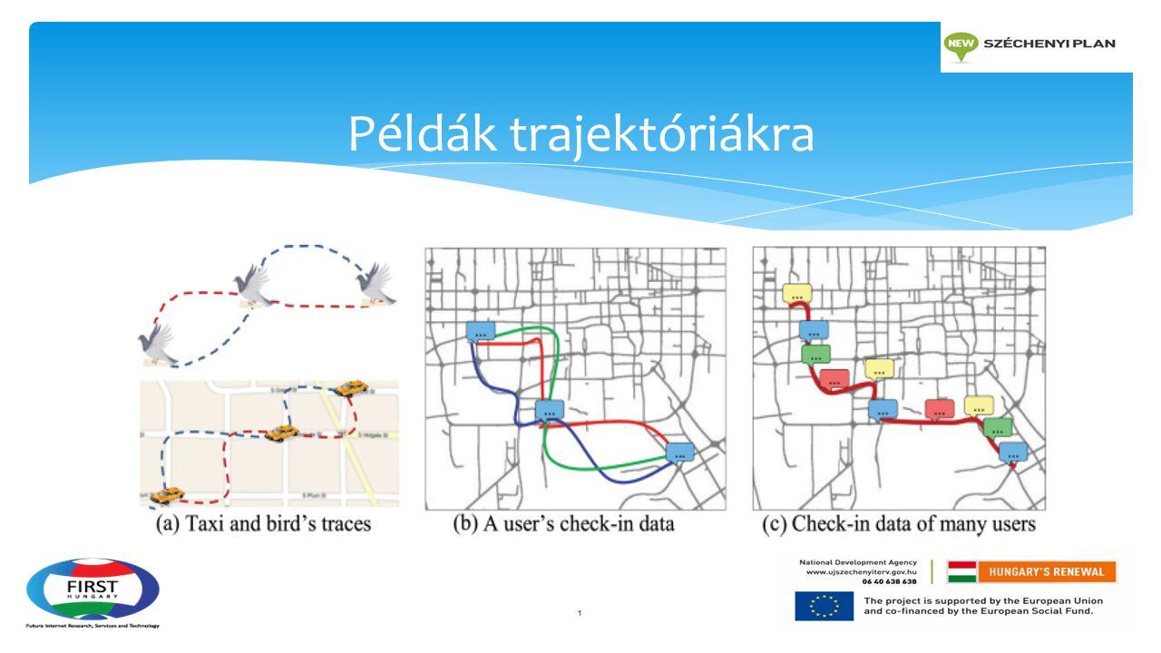 Példák trajektóriákra 1