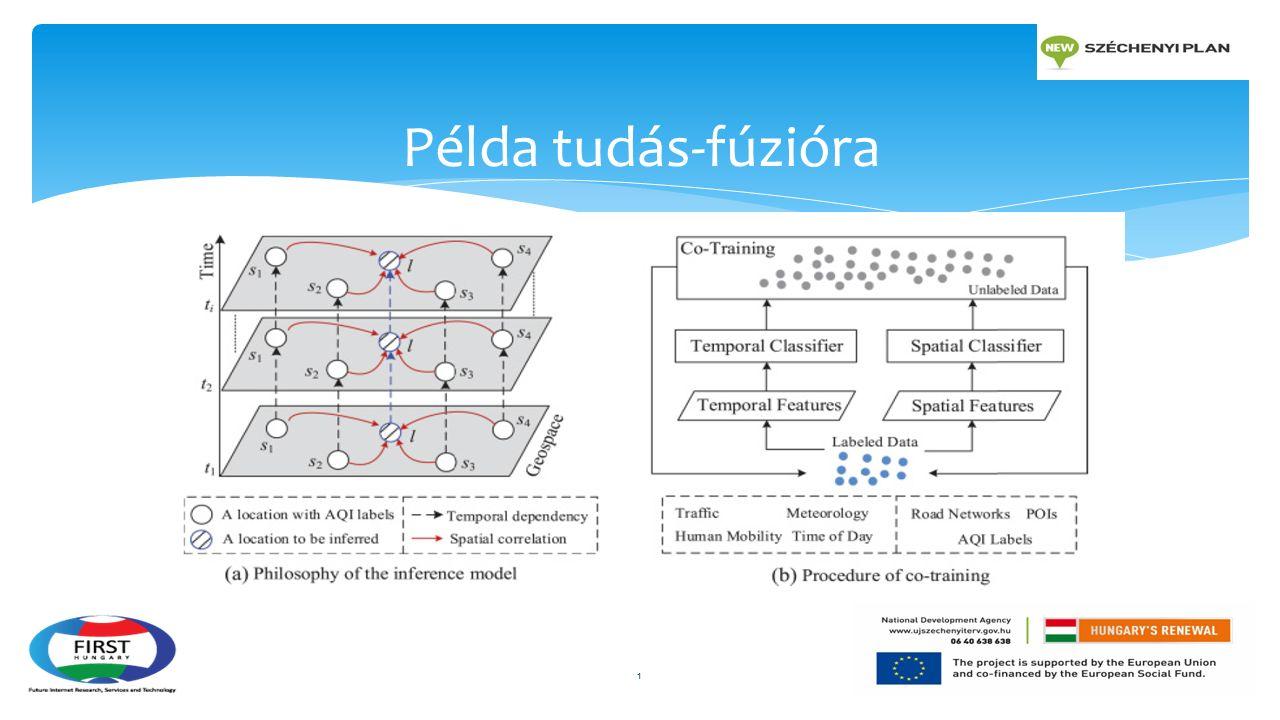  Példa tudás-fúzióra 1