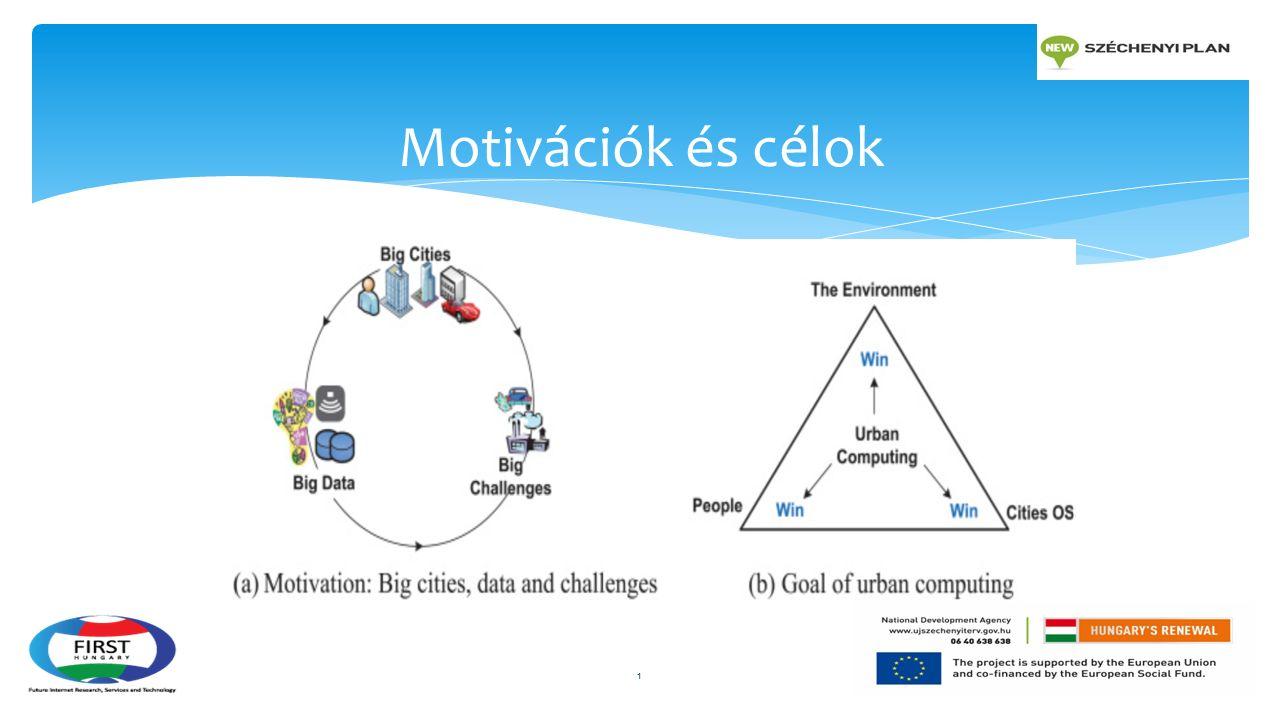 Motivációk és célok 1