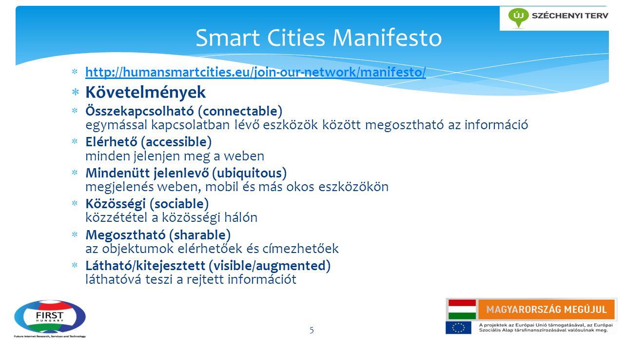  http://humansmartcities.eu/join-our-network/manifesto/ http://humansmartcities.eu/join-our-network/manifesto/  Követelmények  Összekapcsolható (co