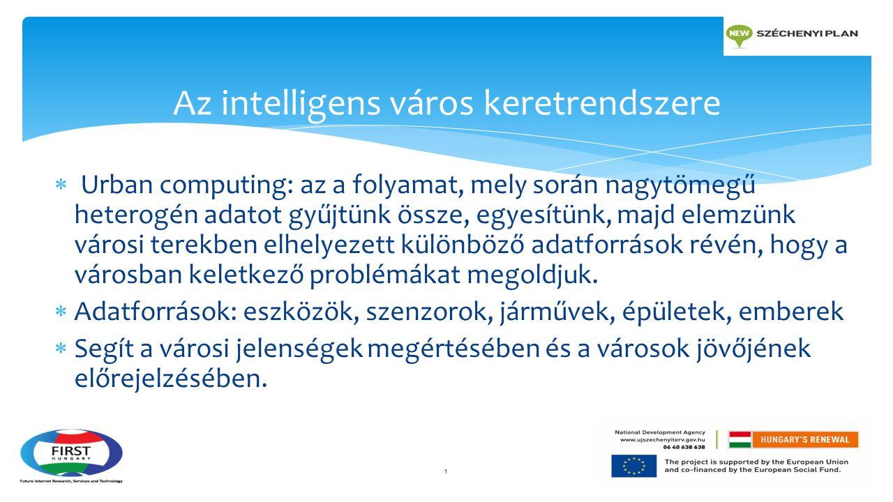 Városi érzékelés (urban sensing)  Városi adatmenedzsment (urban data management)  Adatelemzés  Szolgáltatás nyújtás Az intelligens város keretrendszere 1