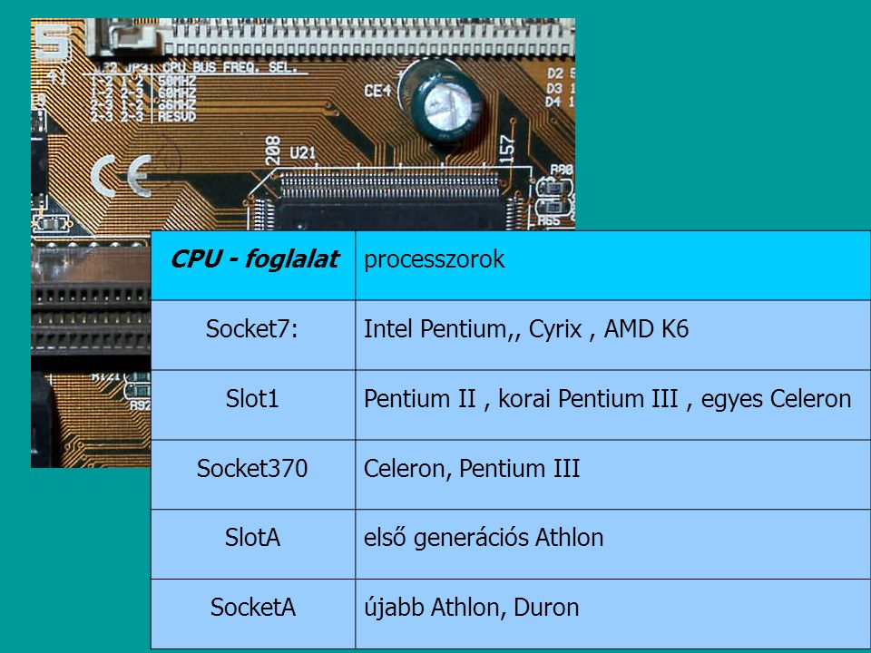 CPU - foglalatprocesszorok Socket7:Intel Pentium,, Cyrix, AMD K6 Slot1Pentium II, korai Pentium III, egyes Celeron Socket370Celeron, Pentium III SlotAelső generációs Athlon SocketAújabb Athlon, Duron