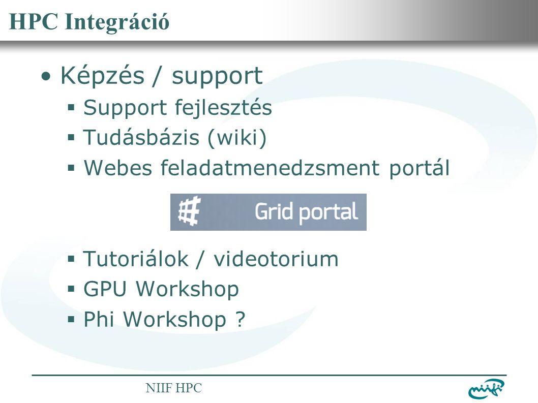 Nemzeti Információs Infrastruktúra Fejlesztési Intézet NIIF HPC HPC Integráció Képzés / support  Support fejlesztés  Tudásbázis (wiki)  Webes feladatmenedzsment portál  Tutoriálok / videotorium  GPU Workshop  Phi Workshop ?