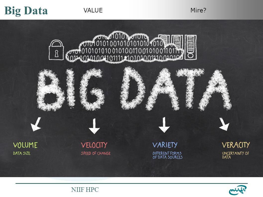 Nemzeti Információs Infrastruktúra Fejlesztési Intézet NIIF HPC Big Data VALUEMire?