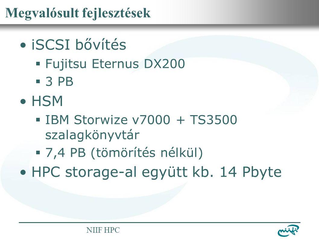 Nemzeti Információs Infrastruktúra Fejlesztési Intézet NIIF HPC Megvalósult fejlesztések iSCSI bővítés  Fujitsu Eternus DX200  3 PB HSM  IBM Storwize v7000 + TS3500 szalagkönyvtár  7,4 PB (tömörítés nélkül) HPC storage-al együtt kb.
