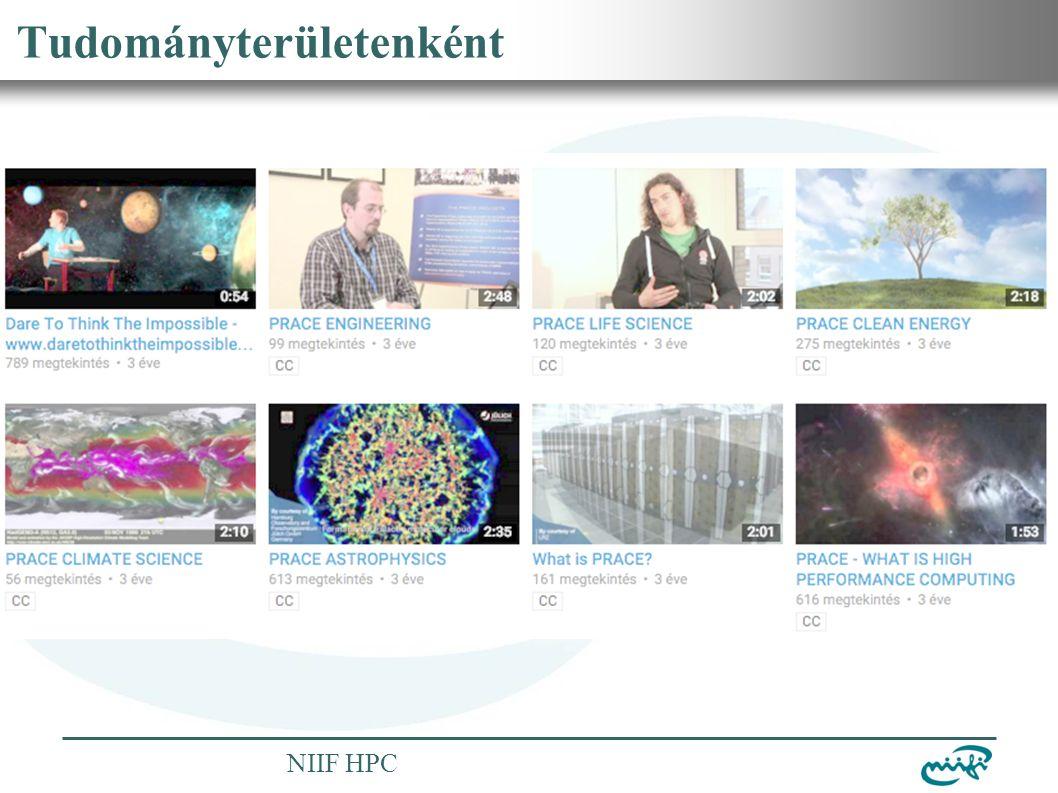 Nemzeti Információs Infrastruktúra Fejlesztési Intézet NIIF HPC Tudományterületenként