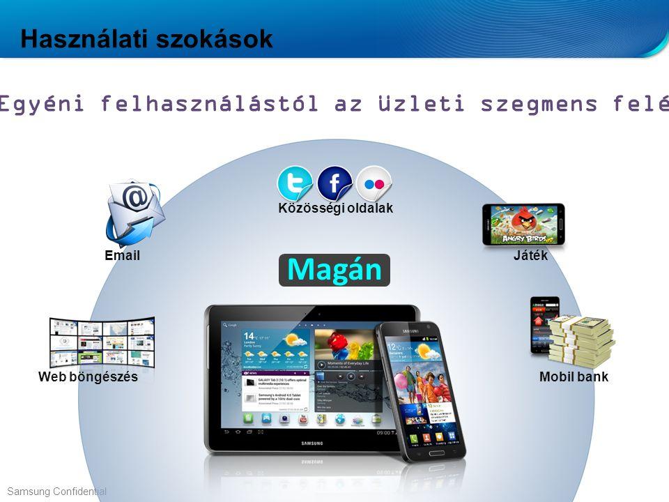 Samsung Confidential Használati szokások Egyéni felhasználástól az üzleti szegmens felé Magán Közösségi oldalak Email Mobil bank Web böngészés Játék