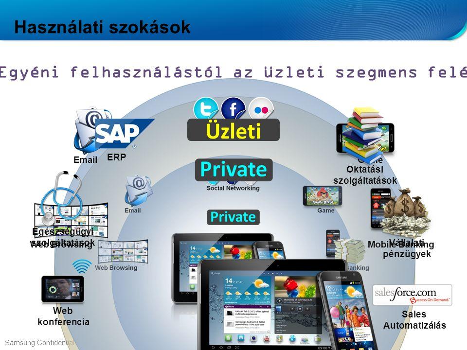 Samsung Confidential Egyéni felhasználástól az üzleti szegmens felé Üzleti ERP Egészségügyi szolgáltatások Oktatási szolgáltatások Vállalati pénzügyek Web konferencia Sales Automatizálás Használati szokások