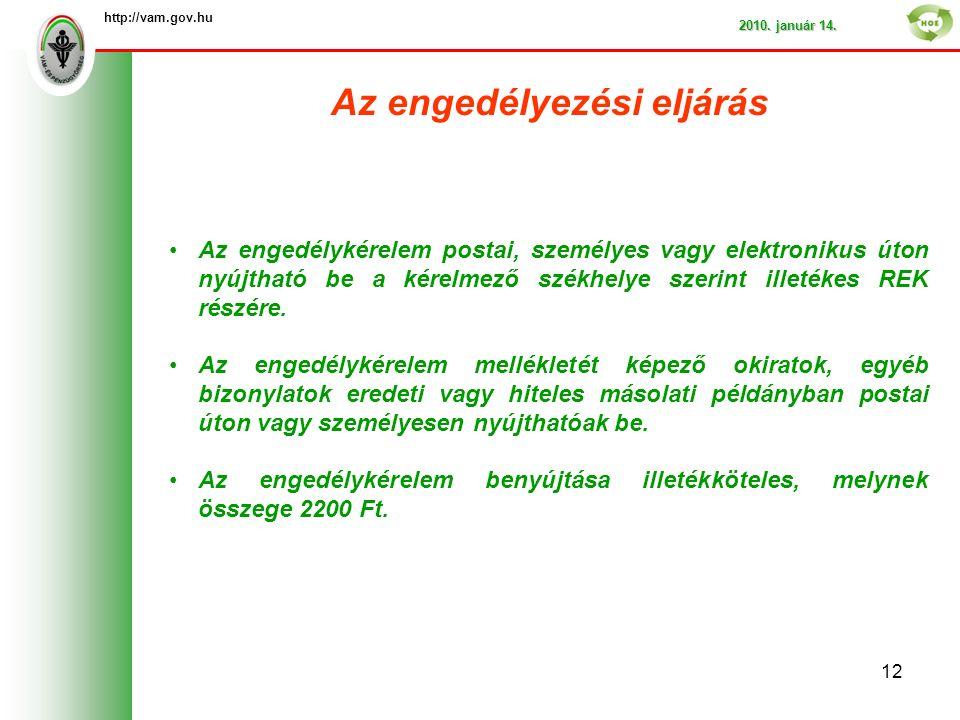 Az engedélyezési eljárás http://vam.gov.hu 2010. január 14.