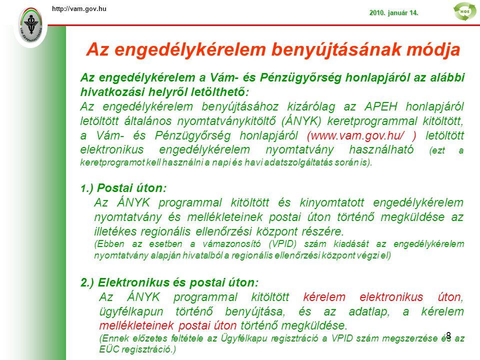 Az engedélykérelem benyújtásának módja http://vam.gov.hu 2010.