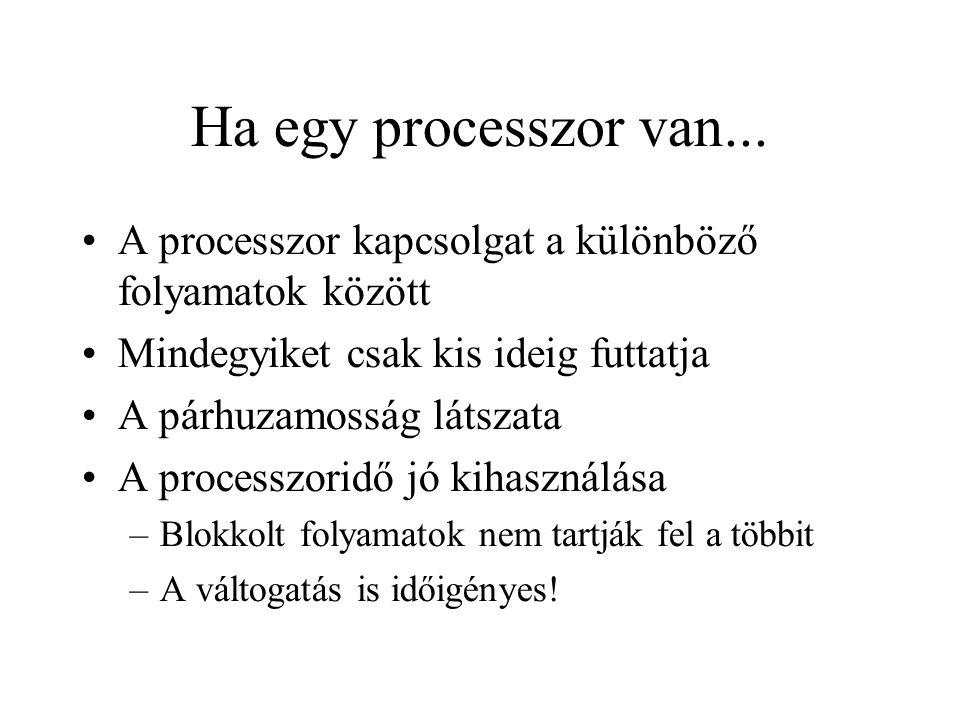 Ha egy processzor van... A processzor kapcsolgat a különböző folyamatok között Mindegyiket csak kis ideig futtatja A párhuzamosság látszata A processz