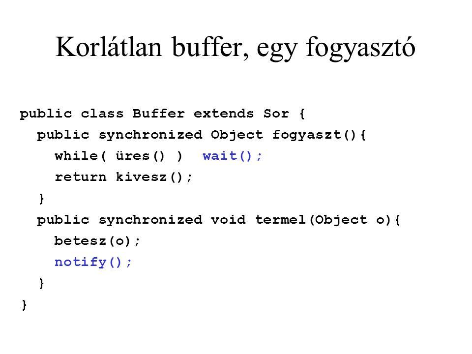 Korlátlan buffer, egy fogyasztó public class Buffer extends Sor { public synchronized Object fogyaszt(){ while( üres() ) wait(); return kivesz(); } pu