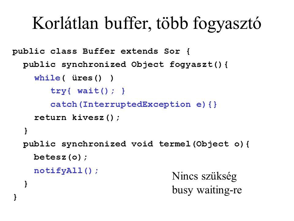 Korlátlan buffer, több fogyasztó public class Buffer extends Sor { public synchronized Object fogyaszt(){ while( üres() ) try{ wait(); } catch(Interr
