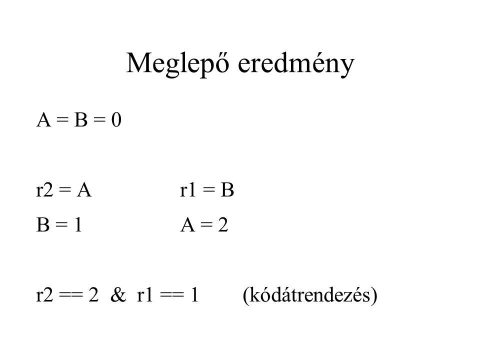 Meglepő eredmény A = B = 0 r2 = Ar1 = B B = 1A = 2 r2 == 2 & r1 == 1 (kódátrendezés)