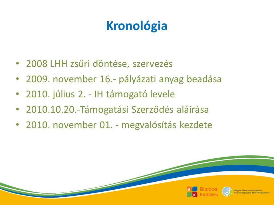 Kronológia 2008 LHH zsűri döntése, szervezés 2009.