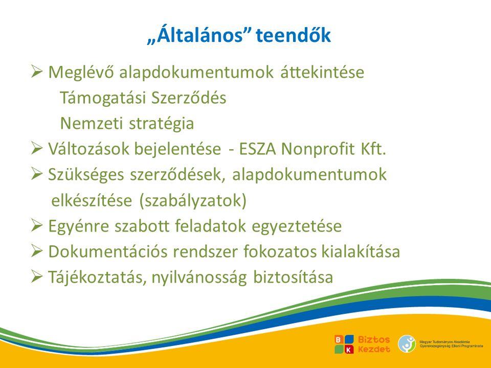 """""""Általános teendők  Meglévő alapdokumentumok áttekintése Támogatási Szerződés Nemzeti stratégia  Változások bejelentése - ESZA Nonprofit Kft."""