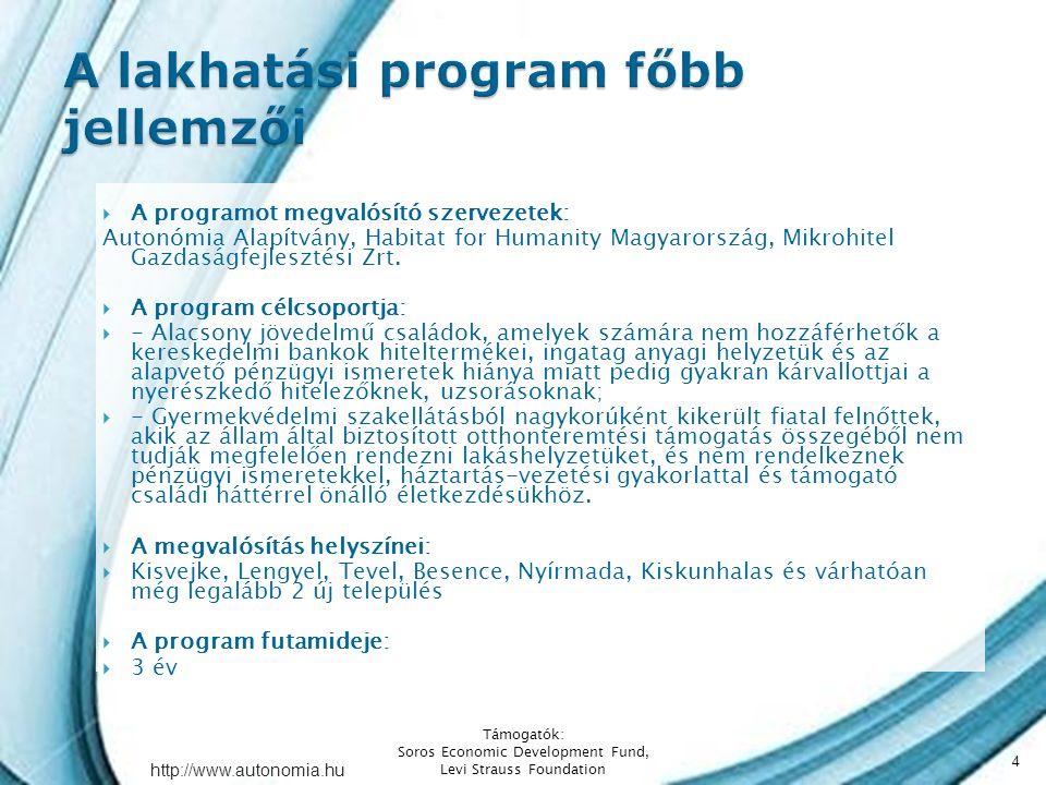 http://www.autonomia.hu  A programot megvalósító szervezetek: Autonómia Alapítvány, Habitat for Humanity Magyarország, Mikrohitel Gazdaságfejlesztési Zrt.