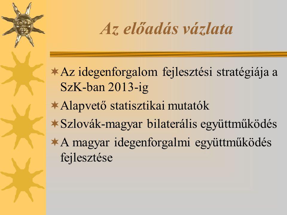 Az előadás vázlata  Az idegenforgalom fejlesztési stratégiája a SzK-ban 2013-ig  Alapvető statisztikai mutatók  Szlovák-magyar bilaterális együttmű